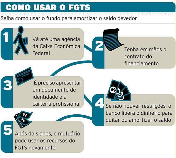 Como-usar-o-FGTS-em-reformas-2-Cerbras